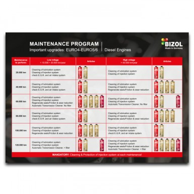 Maintenance Program for Diesel Engines