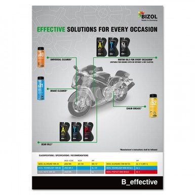 Effective Solutions MOTO A1 (Poster)