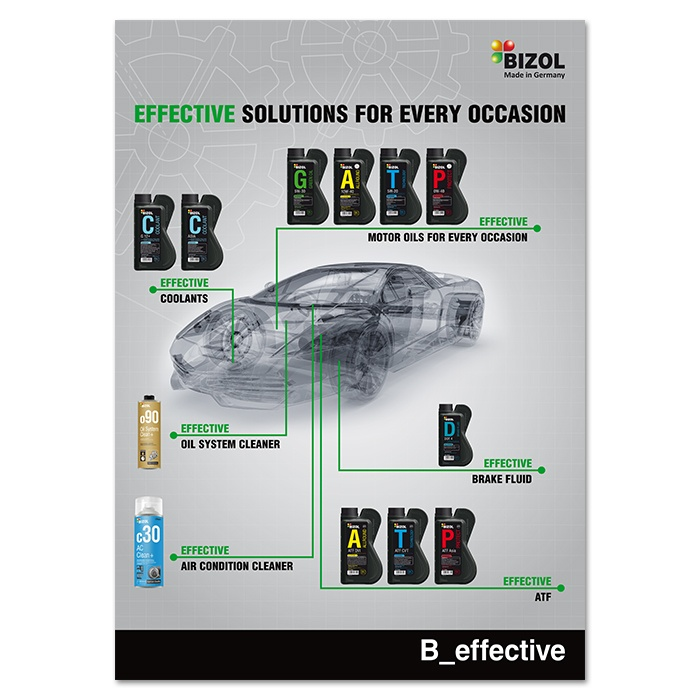 Effective Solutions A3 (Poster)
