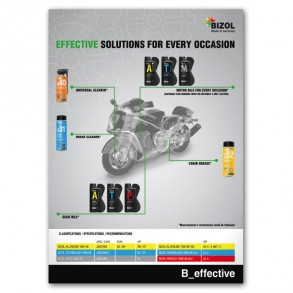 Effective Solution Posters Motorcycles