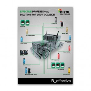 Poster Effective Solutions TRUCK