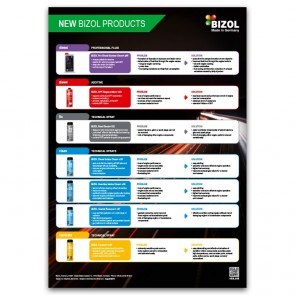Poster with new BIZOL products (problem - solution)