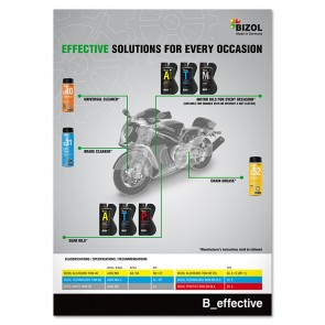 Effective Solutions MOTO A3 (Poster)